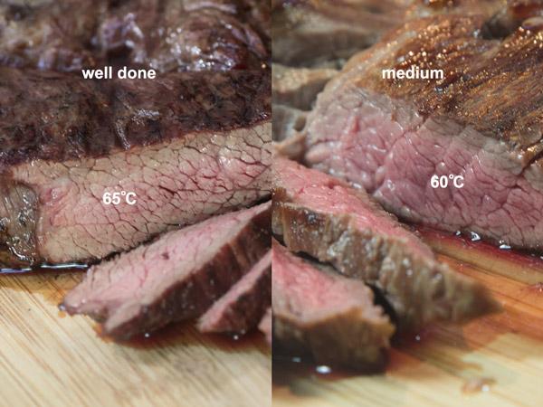 ψήσιμο κρέατος θερμοκρασίες