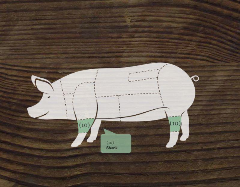 pork shank: the part of the pig's leg