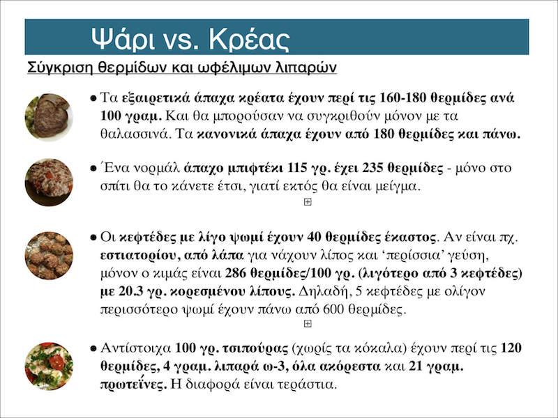 Μεσογειακή διατροφή & ψάρι vs. κρέας: Σύγκριση θερμίδων & ωφέλιμων λιπαρών