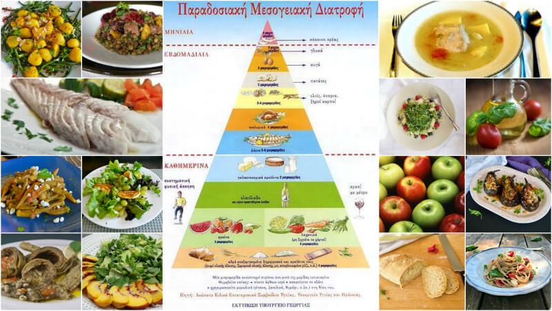Λιπαρά, ω-3, πρωτεΐνες: μεσογειακή διατροφή